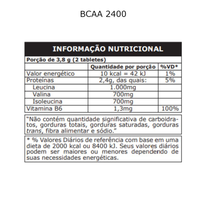 Tabela_bcaa2400