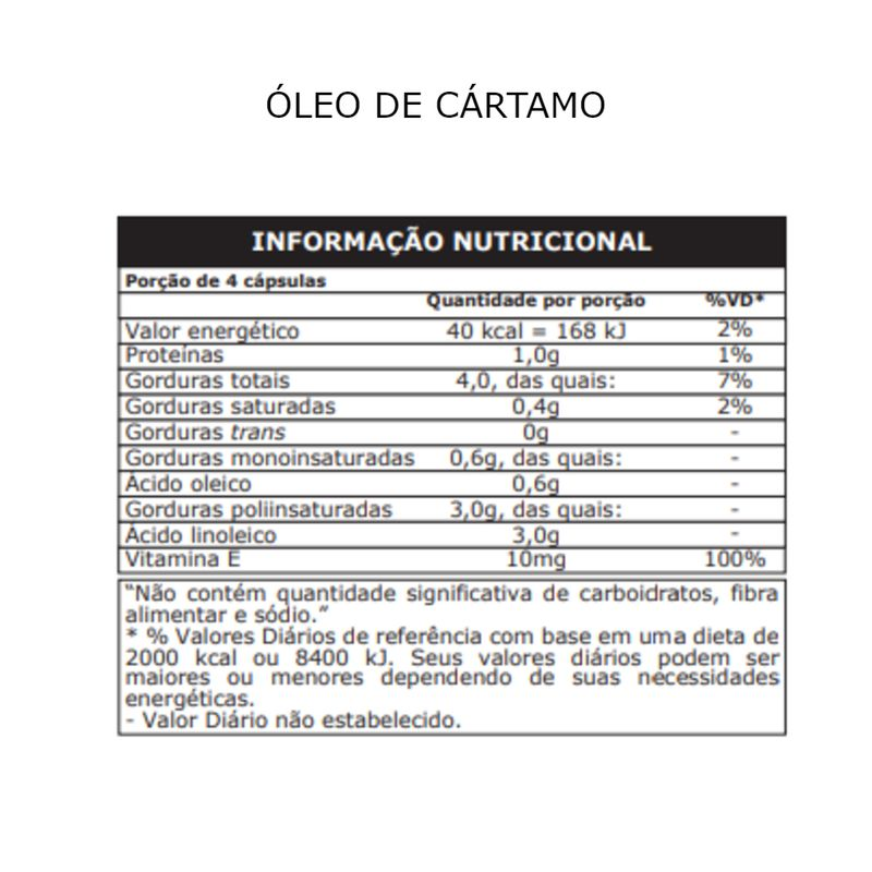 Tabela_OLEO-DE-CARTAMO