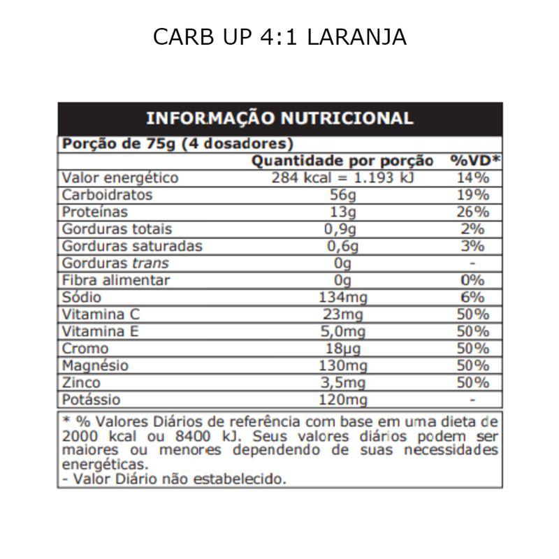 Tabela_CARB-UP-4_1