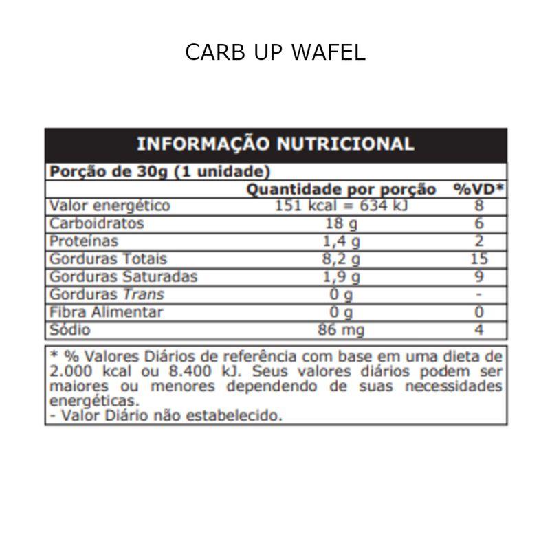 Tabela_CarbUpWafel