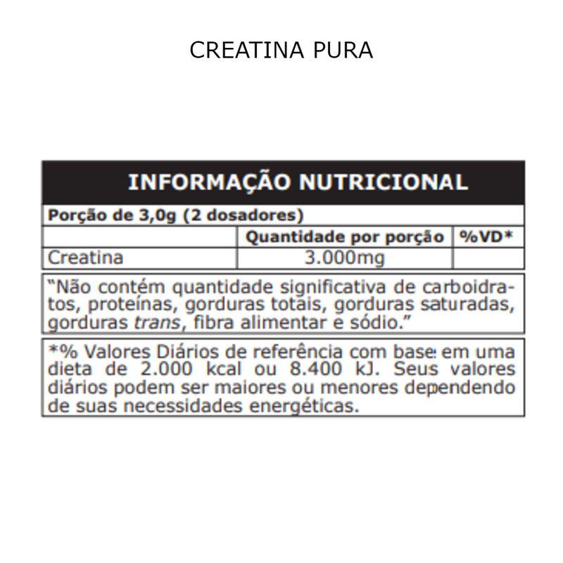 Tabela_CREATINA-PURA