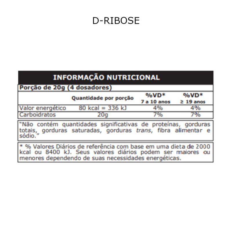 Tabela_D-RIBOSE