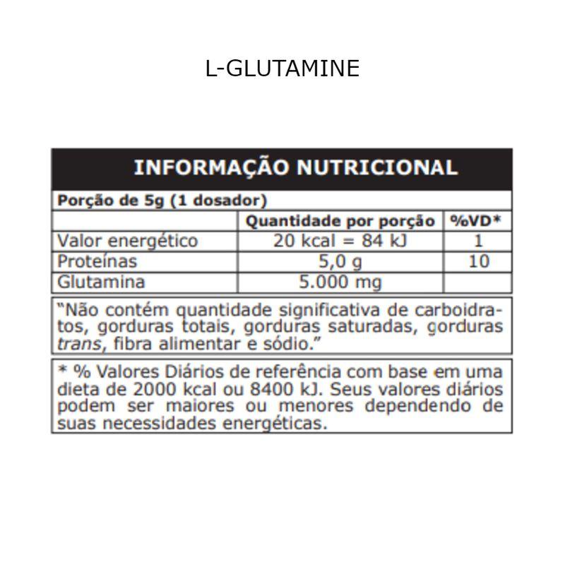 Tabela_L-GLUTAMINE
