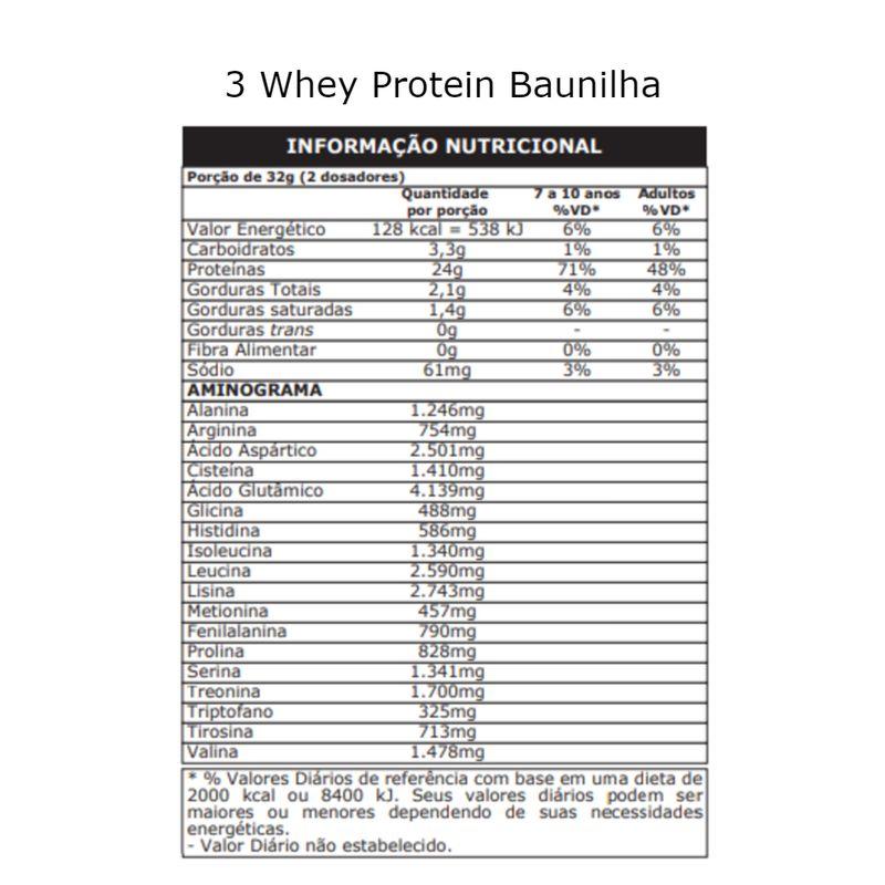 Tabela_-3-Whey-ProteinBau