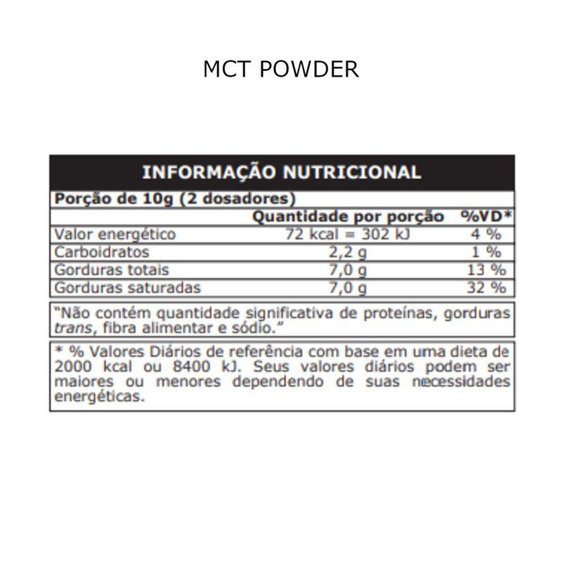 Tabela_MCT-POWDER